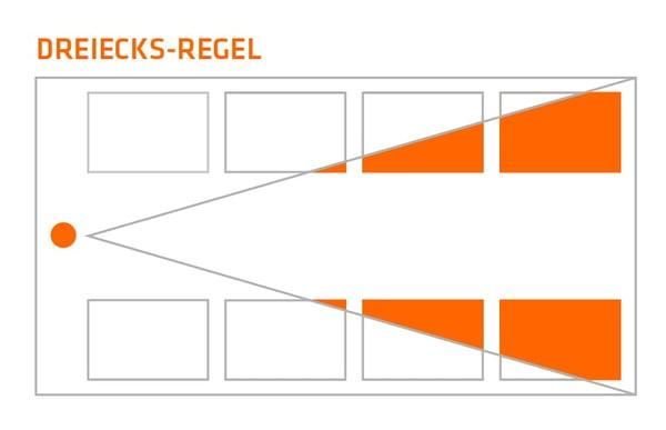 VIER_WEB_BLOG_Messestandort_Grafik-Dreieck