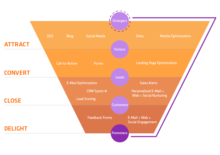 Sales-Funnel.png